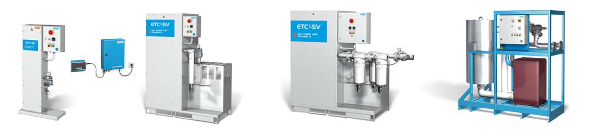 ETC®-IV/I Integrated Catalytic Air Treatment